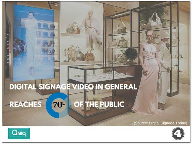 Digital signage video in general reaches 70 percent of the public