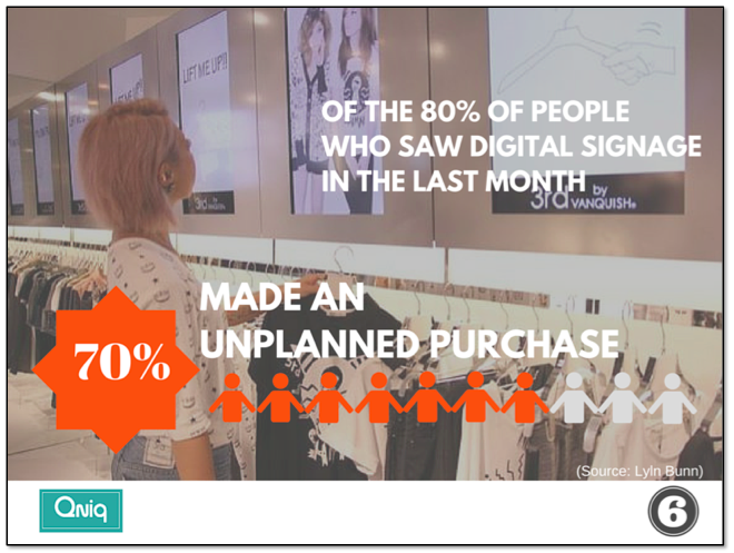 Of the 80% of people who saw digital signage in the last month, 70% made an unplanned purchase